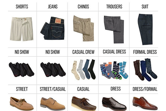 How to Choose Men Shoes Wear with Jeans Look Nicely ...